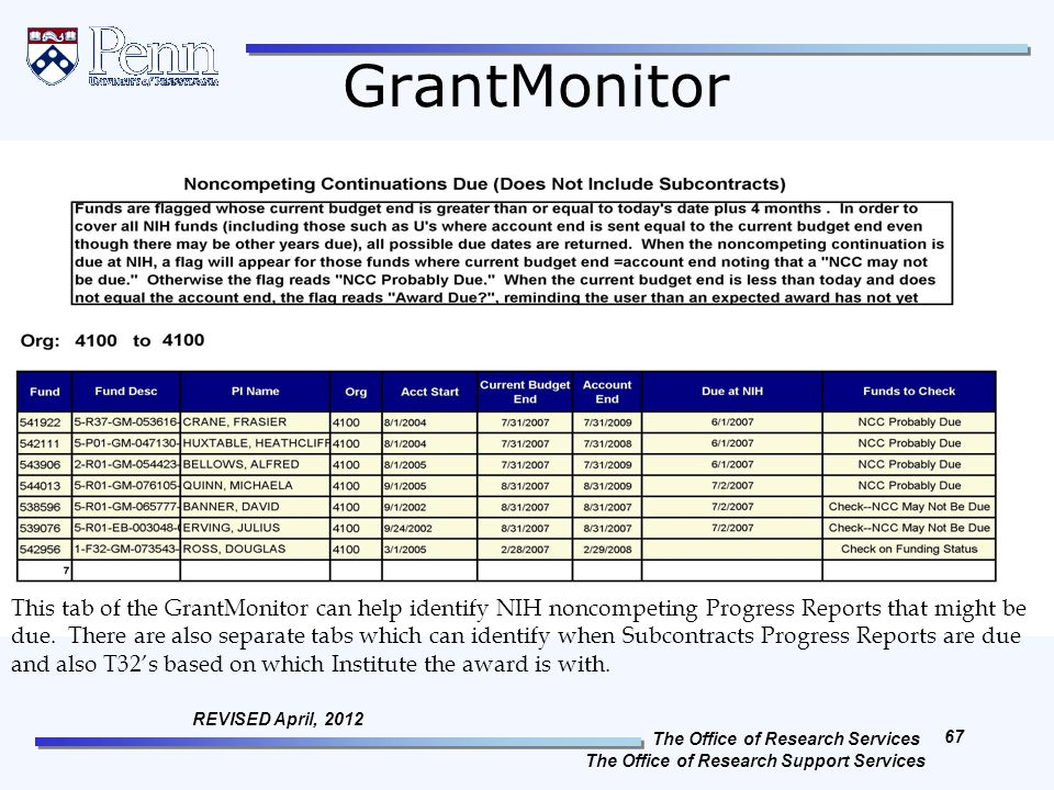 The Office of Research Services The Office of Research Support Services 67 REVISED April, 2012 GrantMonitor This tab of the GrantMonitor can help identify NIH noncompeting Progress Reports that might be due.