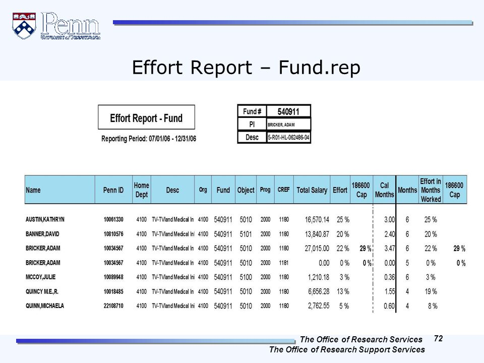 The Office of Research Services The Office of Research Support Services 72 REVISED April, 2012 Effort Report – Fund.rep