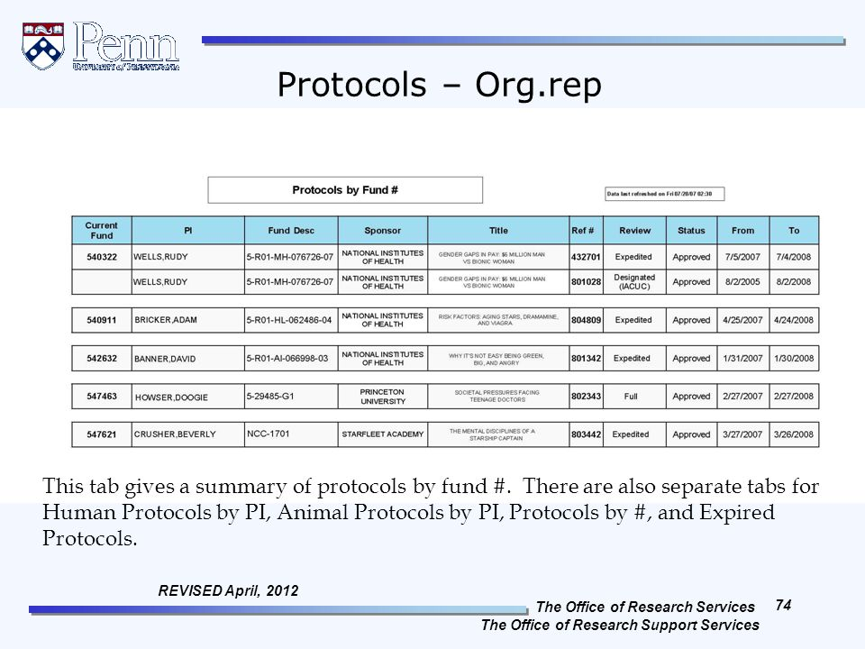 The Office of Research Services The Office of Research Support Services 74 REVISED April, 2012 Protocols – Org.rep This tab gives a summary of protocols by fund #.