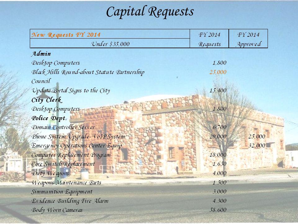 Capital Requests