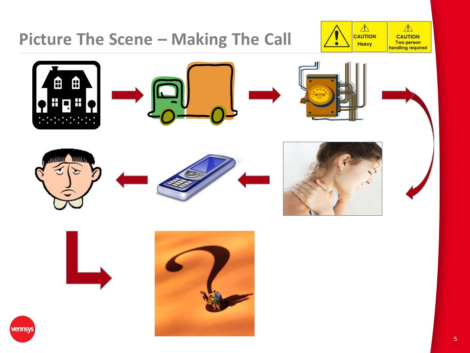 5 Picture The Scene – Making The Call