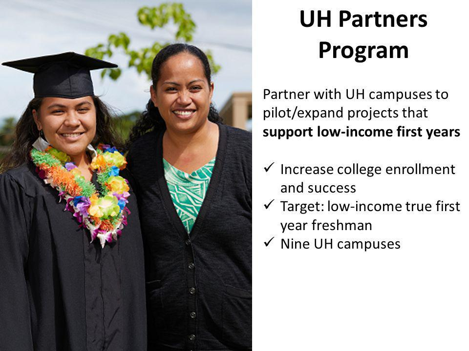 UH Partners Program Partner with UH campuses to pilot/expand projects that support low-income first years Increase college enrollment and success Target: low-income true first year freshman Nine UH campuses