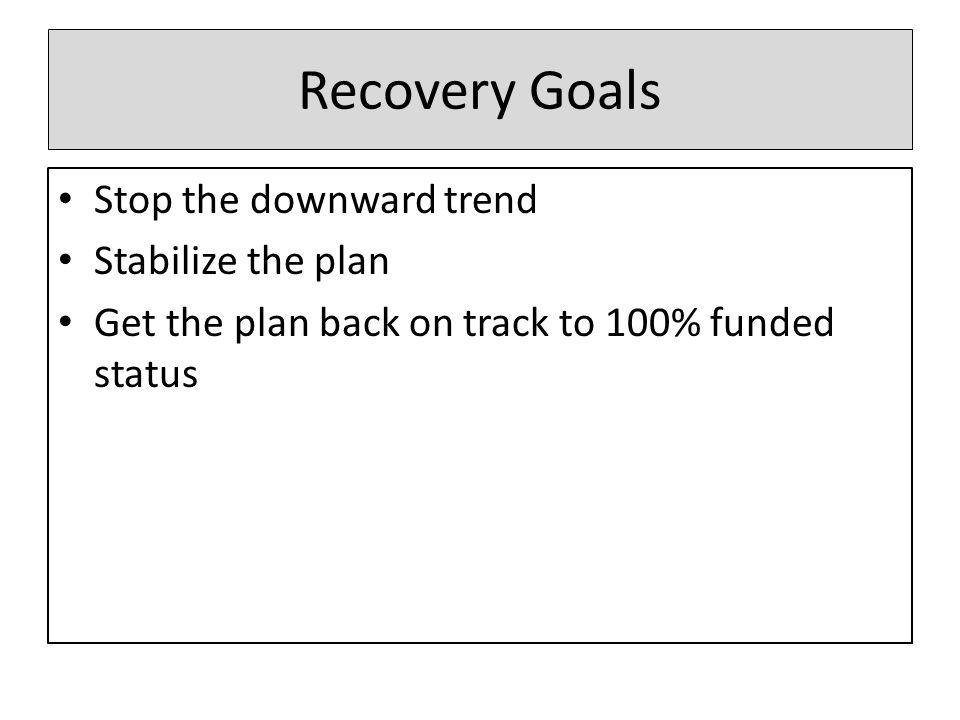 Recovery Goals Stop the downward trend Stabilize the plan Get the plan back on track to 100% funded status