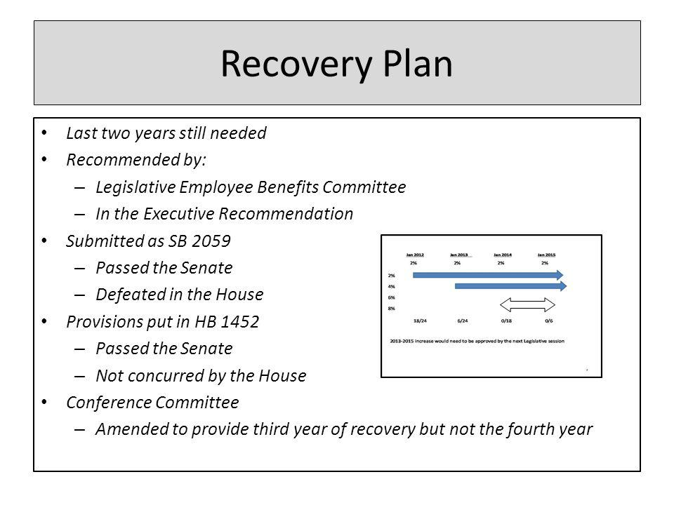 Recovery Plan Last two years still needed Recommended by: – Legislative Employee Benefits Committee – In the Executive Recommendation Submitted as SB 2059 – Passed the Senate – Defeated in the House Provisions put in HB 1452 – Passed the Senate – Not concurred by the House Conference Committee – Amended to provide third year of recovery but not the fourth year