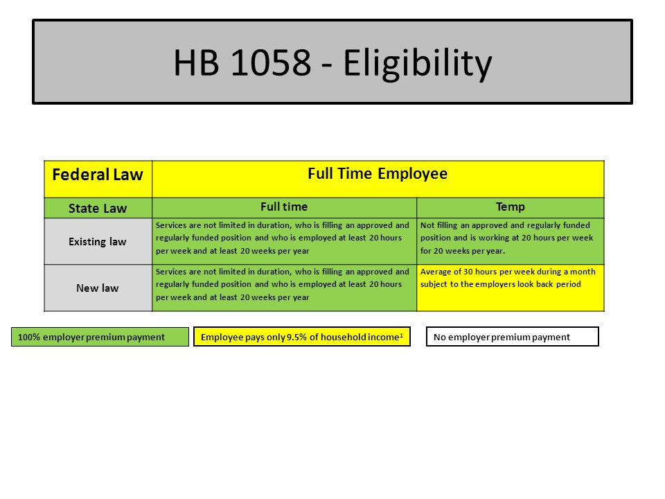 HB 1058 - Eligibility Federal Law Full Time Employee State Law Full timeTemp Existing law Services are not limited in duration, who is filling an appr