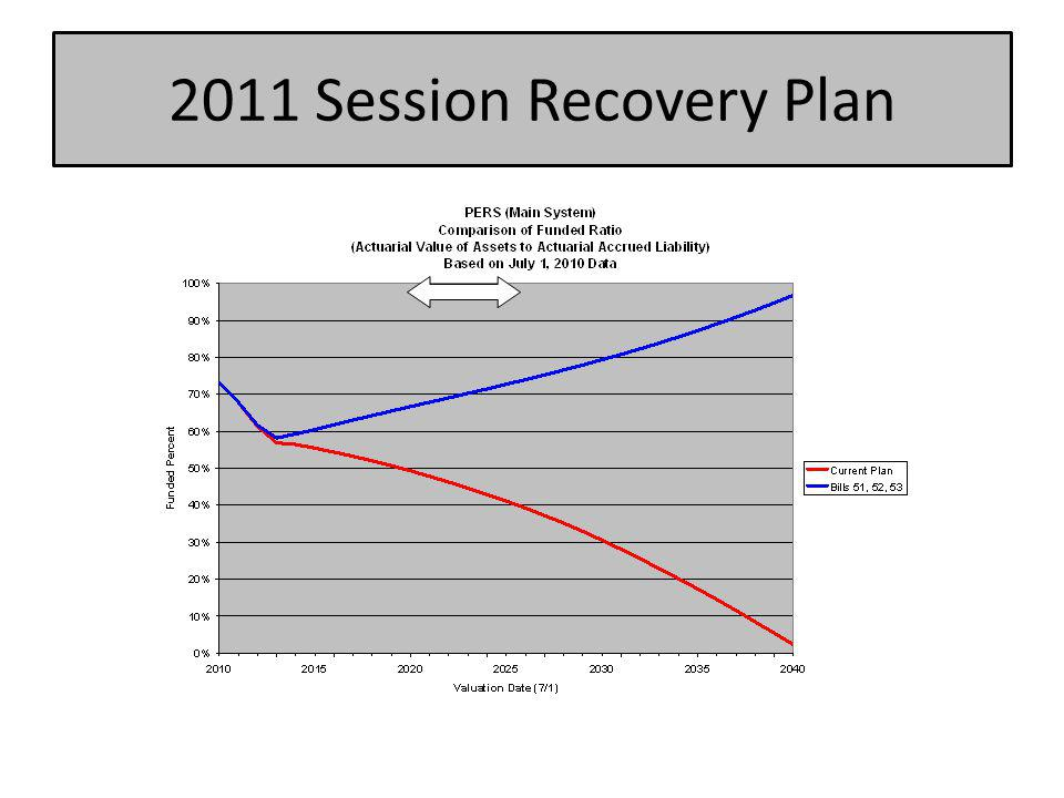 High Deductible Health Plan (HDHP) Plan premium is a little over 10% lower not including an HSA.