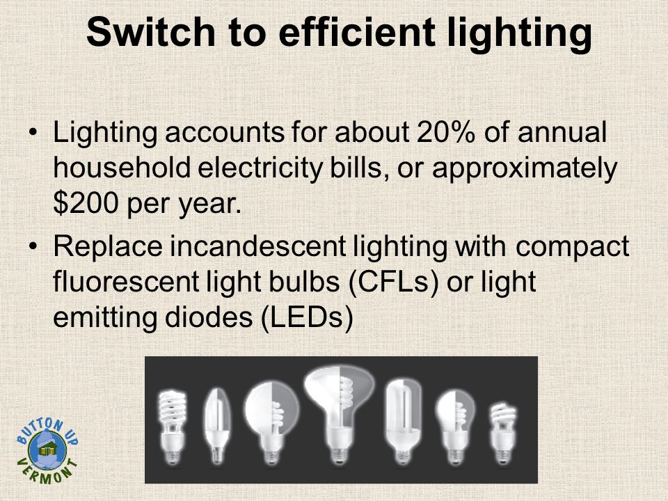 Switch to efficient lighting Lighting accounts for about 20% of annual household electricity bills, or approximately $200 per year.