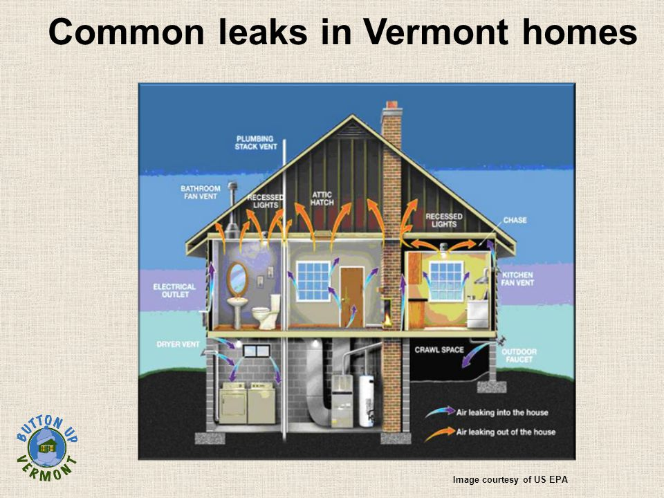 Common leaks in Vermont homes Image courtesy of US EPA