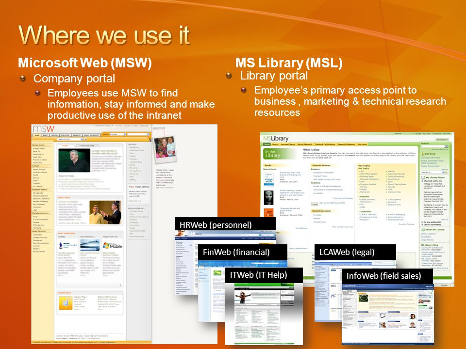 Microsoft Web (MSW) Company portal Employees use MSW to find information, stay informed and make productive use of the intranet MS Library (MSL) Library portal Employee's primary access point to business, marketing & technical research resources HRWeb (personnel) LCAWeb (legal) InfoWeb (field sales) ITWeb (IT Help) FinWeb (financial)