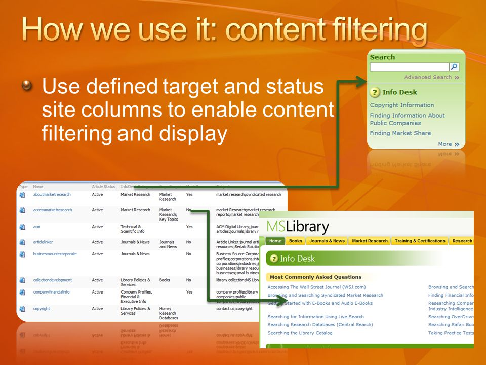 Use defined target and status site columns to enable content filtering and display