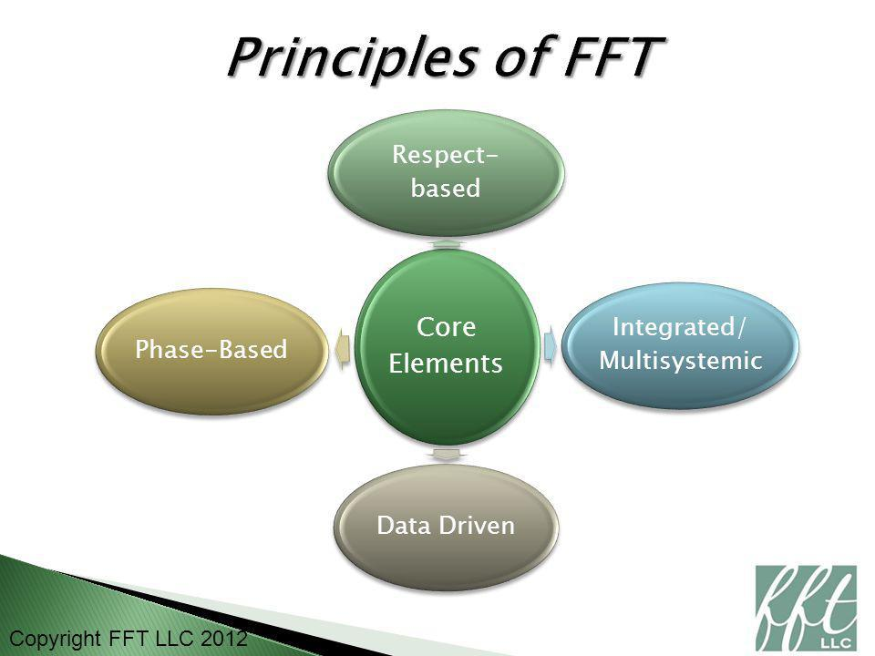 Core Elements Respect- based Integrated/ Multisystemic Data DrivenPhase-Based Copyright FFT LLC 2012