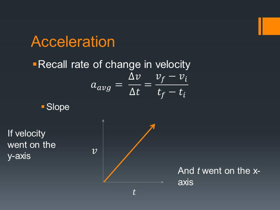 Acceleration If velocity went on the y-axis And t went on the x- axis