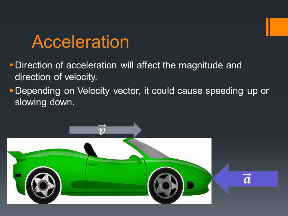 Acceleration  Direction of acceleration will affect the magnitude and direction of velocity.