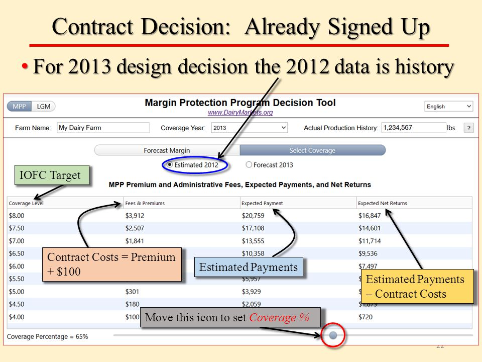 22 For 2013 design decision the 2012 data is history For 2013 design decision the 2012 data is history IOFC Target Contract Costs = Premium + $100 Estimated Payments Estimated Payments – Contract Costs Move this icon to set Coverage % Contract Decision: Already Signed Up