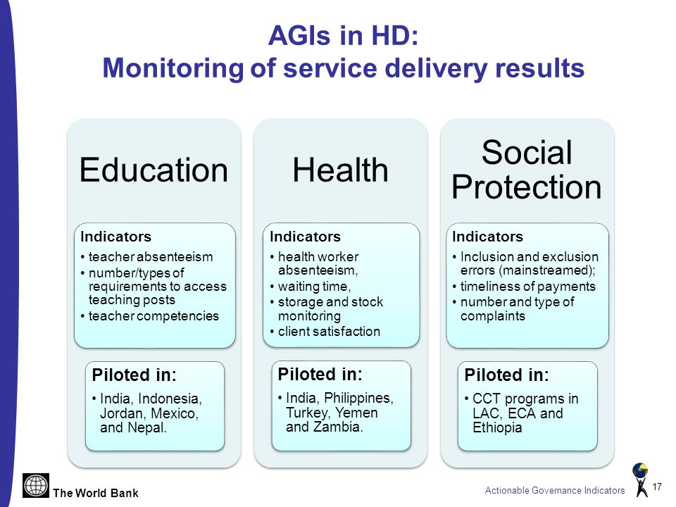 The World Bank Actionable Governance Indicators 17 AGIs in HD: Monitoring of service delivery results Education Indicators teacher absenteeism number/types of requirements to access teaching posts teacher competencies Piloted in: India, Indonesia, Jordan, Mexico, and Nepal.