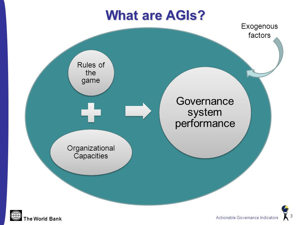 The World Bank Actionable Governance Indicators 3 What are AGIs.