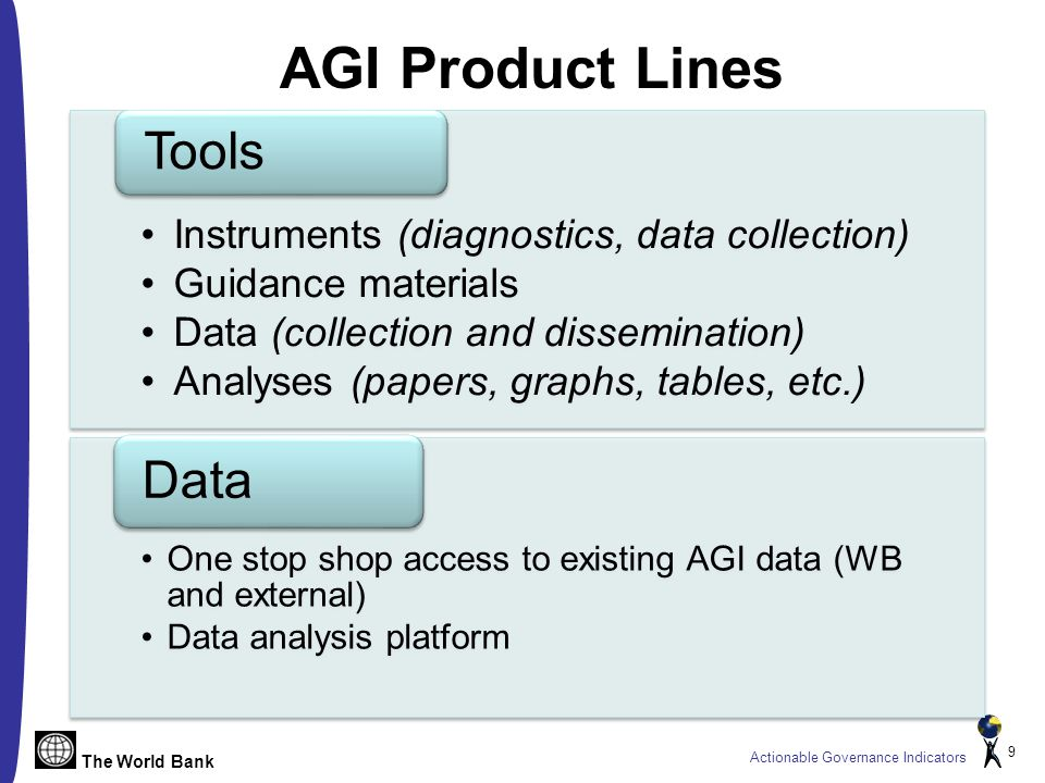 The World Bank Actionable Governance Indicators 9 Instruments (diagnostics, data collection) Guidance materials Data (collection and dissemination) Analyses (papers, graphs, tables, etc.) Tools One stop shop access to existing AGI data (WB and external) Data analysis platform Data AGI Product Lines