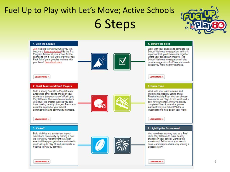 Fuel Up to Play with Let's Move; Active Schools 6 Steps 6