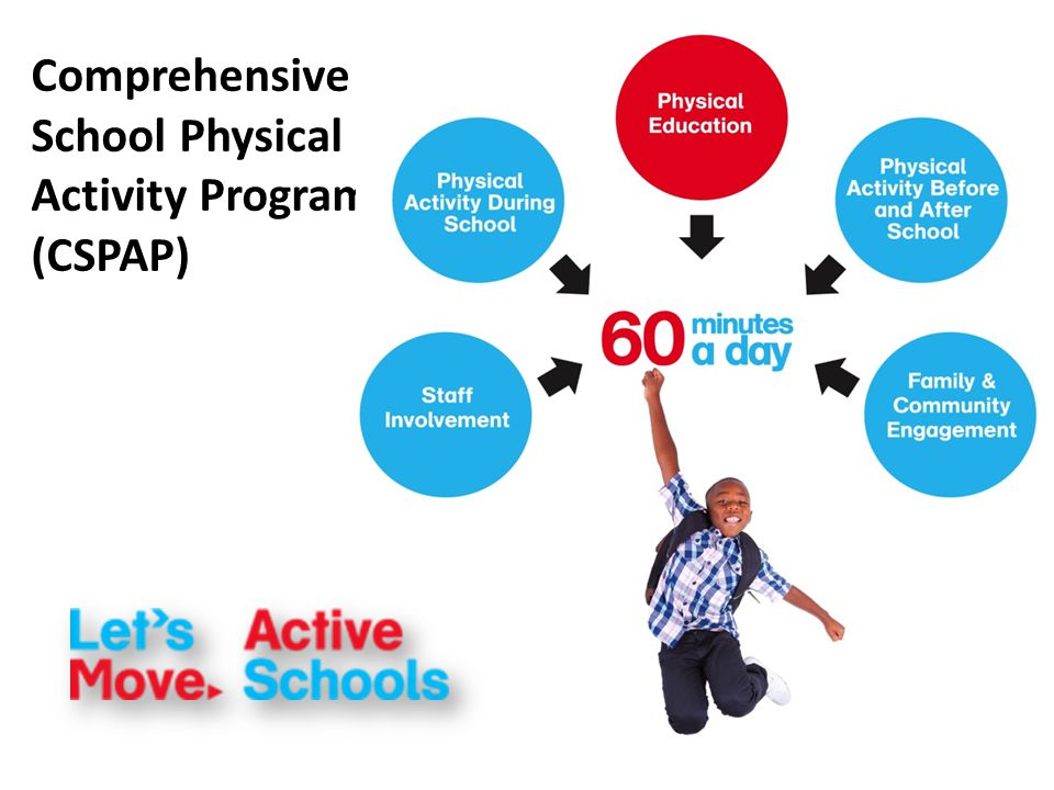 Comprehensive School Physical Activity Program (CSPAP)