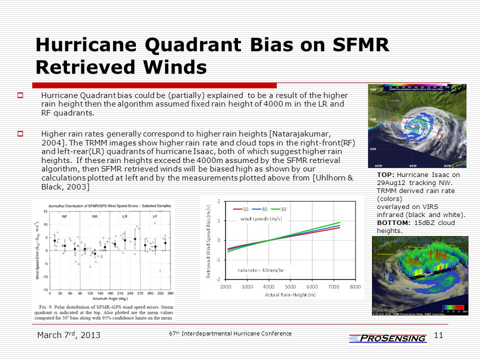 Hurricane Quadrant Bias on SFMR Retrieved Winds March 7 rd, 2013 67 th Interdepartmental Hurricane Conference 11 TOP: Hurricane Isaac on 29Aug12 tracking NW.