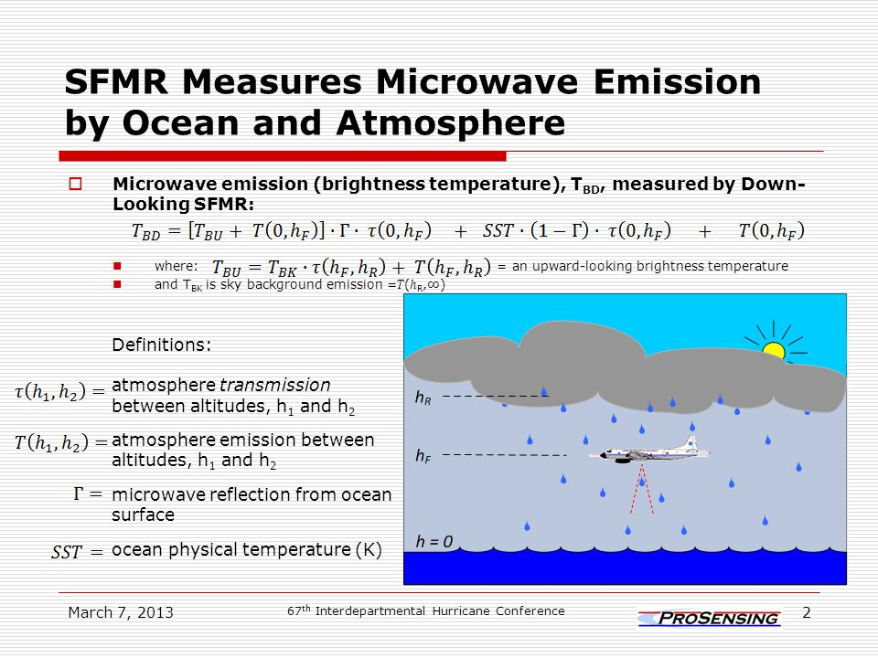 SFMR Measures Microwave Emission by Ocean and Atmosphere  Microwave emission (brightness temperature), T BD, measured by Down- Looking SFMR: where: = an upward-looking brightness temperature and T BK is sky background emission =( ℎ R,∞) March 7, 2013 67 th Interdepartmental Hurricane Conference 2 Definitions: atmosphere transmission between altitudes, h 1 and h 2 atmosphere emission between altitudes, h 1 and h 2 microwave reflection from ocean surface ocean physical temperature (K)