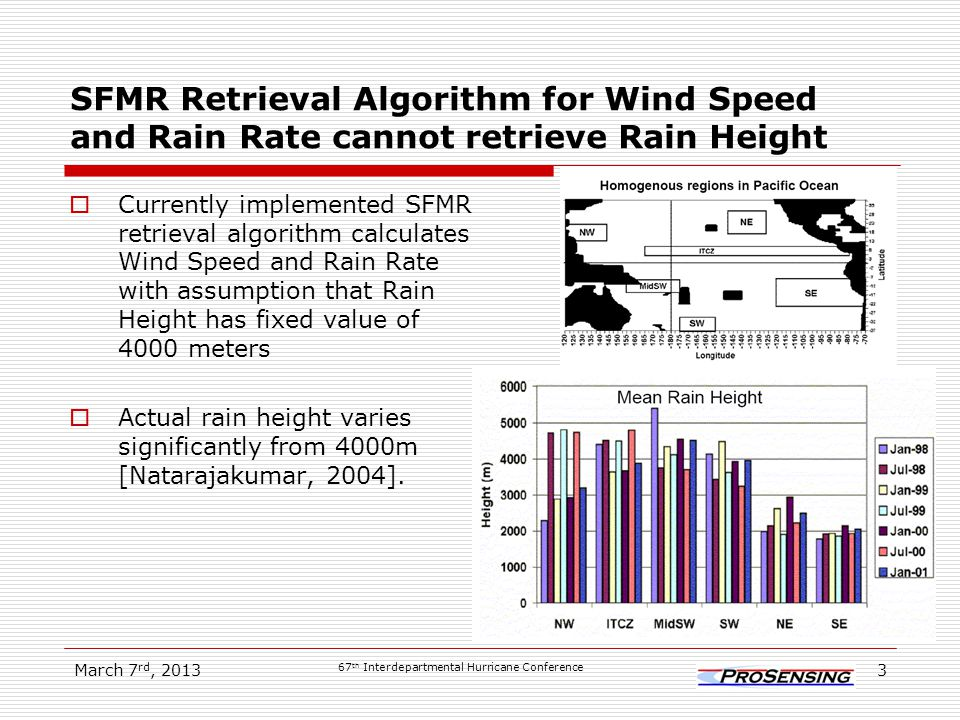 SFMR Retrieval Algorithm for Wind Speed and Rain Rate cannot retrieve Rain Height  Currently implemented SFMR retrieval algorithm calculates Wind Speed and Rain Rate with assumption that Rain Height has fixed value of 4000 meters  Actual rain height varies significantly from 4000m [Natarajakumar, 2004].