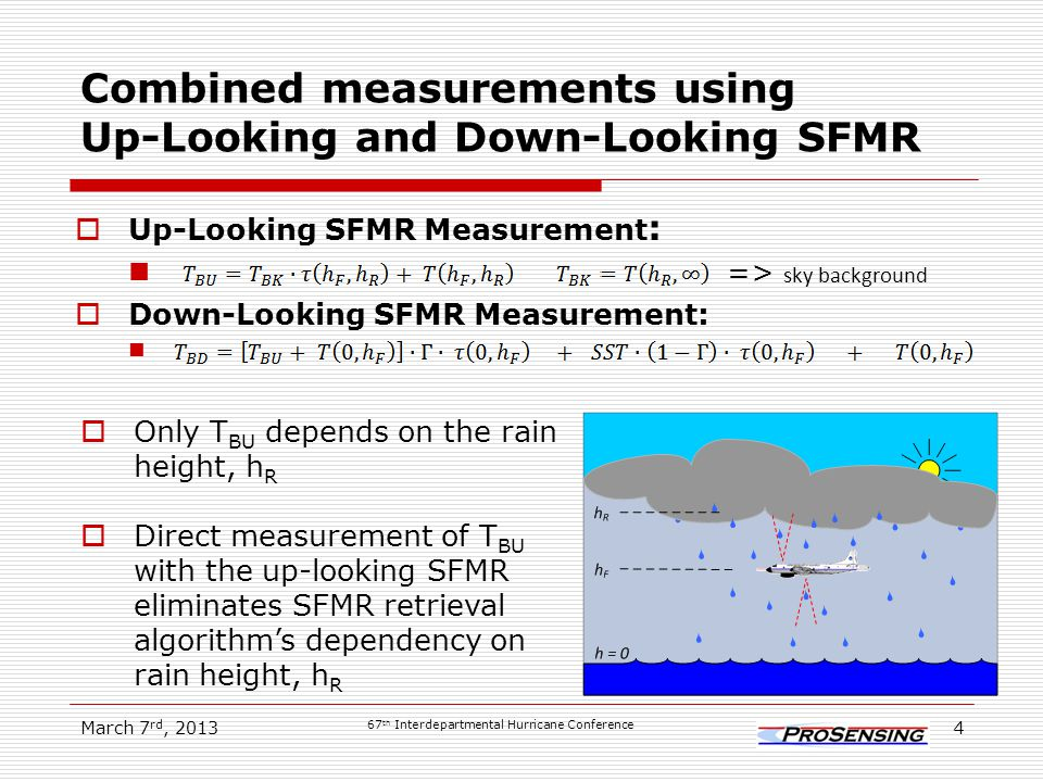 Consequence of fixed Rain Height – Part 1 Rain Rate Retrieval Bias  Depends on rain height but not wind and rain March 7 rd, 2013 67 th Interdepartmental Hurricane Conference 5 Calculated using the current SFMR measurement model Example: If actual rain height is 5000 m, then assuming 4000 m will bias the retrieved rain rate by 8% when flight altitude is 3000 m.