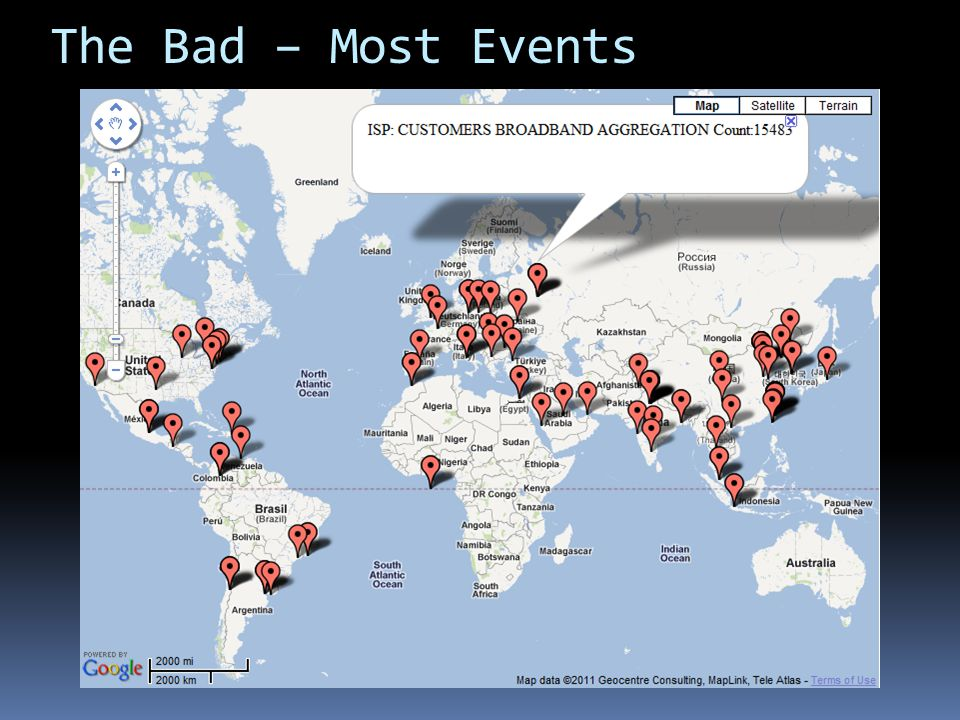The Bad – Most Events