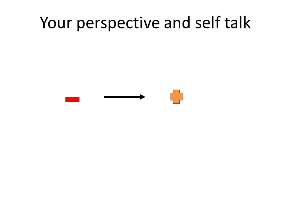 Your perspective and self talk