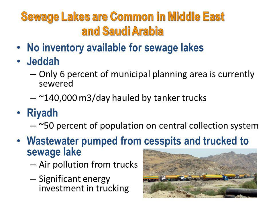 Background Jeddah Sewage Lake – Drivers and project overview – Recommended plan – Clean-up Completion Al-Nazeem Sewage Lake (Riyadh) – Project overview – Sediment management – Clean-up status Project's Benefits