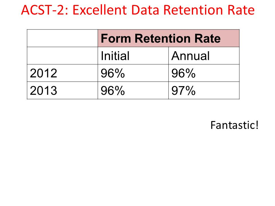 ACST-2: Excellent Data Retention Rate Fantastic! Form Retention Rate InitialAnnual 201296% 201396%97%