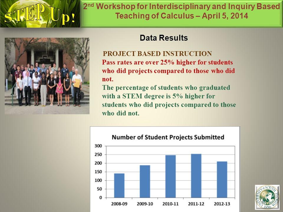 2 nd Workshop for Interdisciplinary and Inquiry Based Teaching of Calculus – April 5, 2014 11 PROJECT BASED INSTRUCTION Pass rates are over 25% higher for students who did projects compared to those who did not.