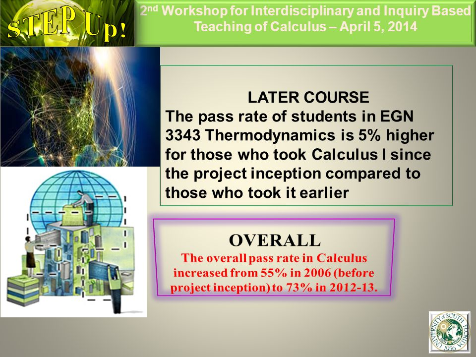 2 nd Workshop for Interdisciplinary and Inquiry Based Teaching of Calculus – April 5, 2014 14 LATER COURSE The pass rate of students in EGN 3343 Thermodynamics is 5% higher for those who took Calculus I since the project inception compared to those who took it earlier