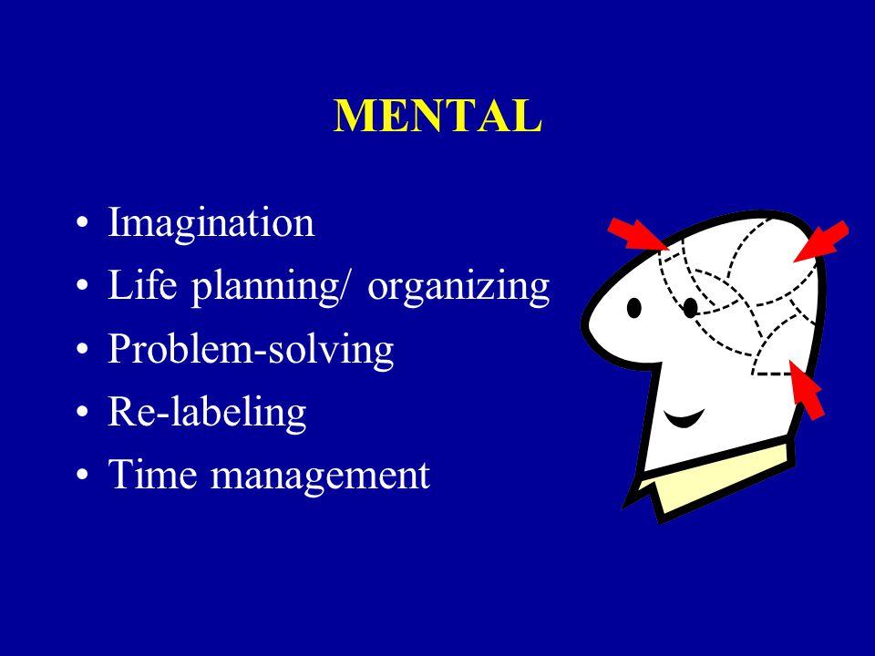 INTERPERSONAL Affirmation Assertiveness Prioritize Express Ideas Linking Limits