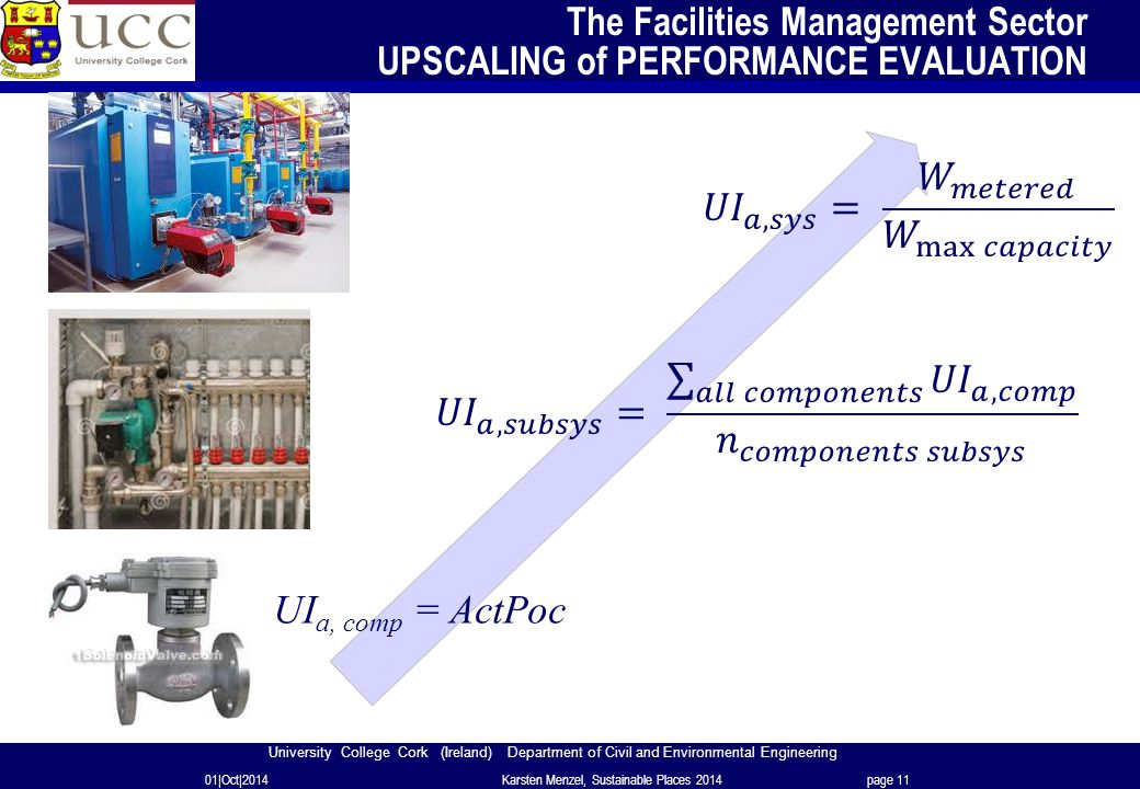 University College Cork (Ireland) Department of Civil and Environmental Engineering The Facilities Management Sector UPSCALING of PERFORMANCE EVALUATION 01|Oct|2014Karsten Menzel, Sustainable Places 2014page 11 UI a, comp = ActPoc