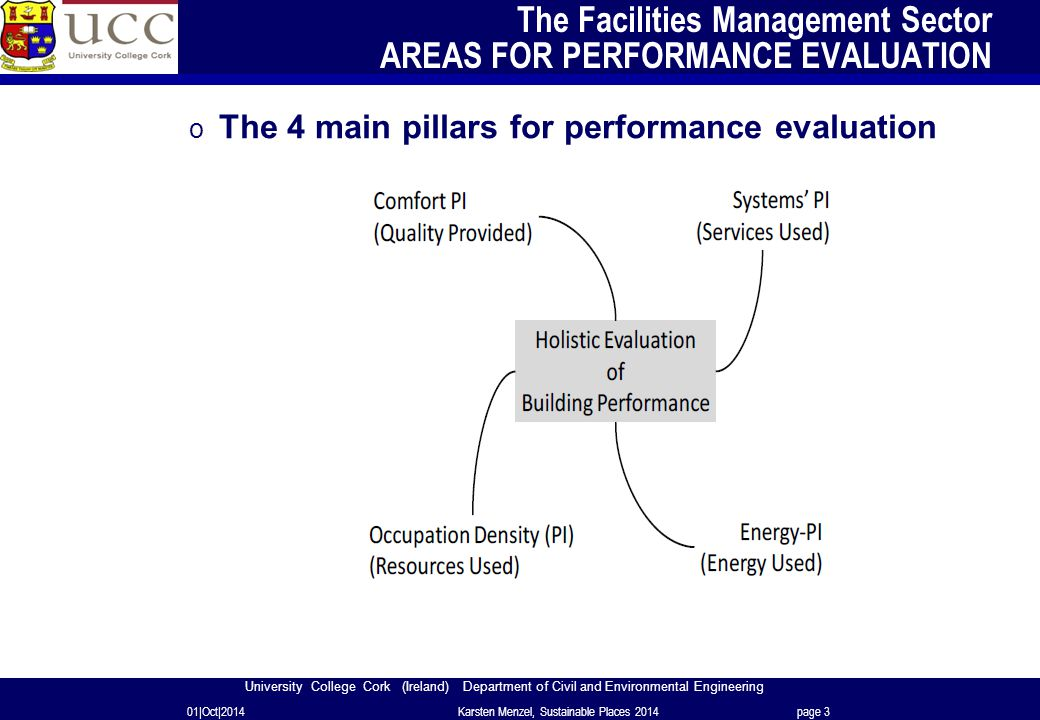 University College Cork (Ireland) Department of Civil and Environmental Engineering The Facilities Management Sector AREAS FOR PERFORMANCE EVALUATION o The 4 main pillars for performance evaluation 01|Oct|2014Karsten Menzel, Sustainable Places 2014page 3