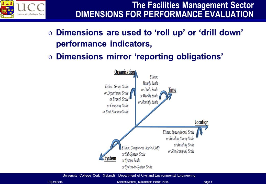 University College Cork (Ireland) Department of Civil and Environmental Engineering The Facilities Management Sector DIMENSIONS FOR PERFORMANCE EVALUATION o Dimensions are used to 'roll up' or 'drill down' performance indicators, o Dimensions mirror 'reporting obligations' 01|Oct|2014Karsten Menzel, Sustainable Places 2014page 4