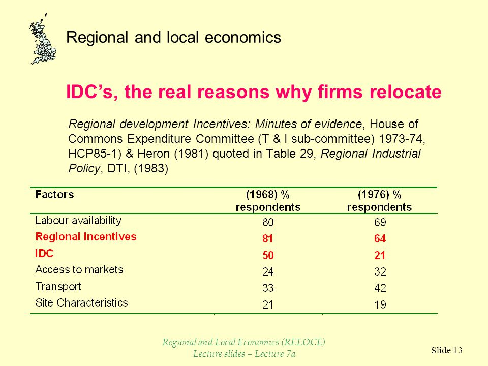 Regional and local economics Slide 13 Regional development Incentives: Minutes of evidence, House of Commons Expenditure Committee (T & I sub-committee) 1973-74, HCP85-1) & Heron (1981) quoted in Table 29, Regional Industrial Policy, DTI, (1983) IDC's, the real reasons why firms relocate Regional and Local Economics (RELOCE) Lecture slides – Lecture 7a
