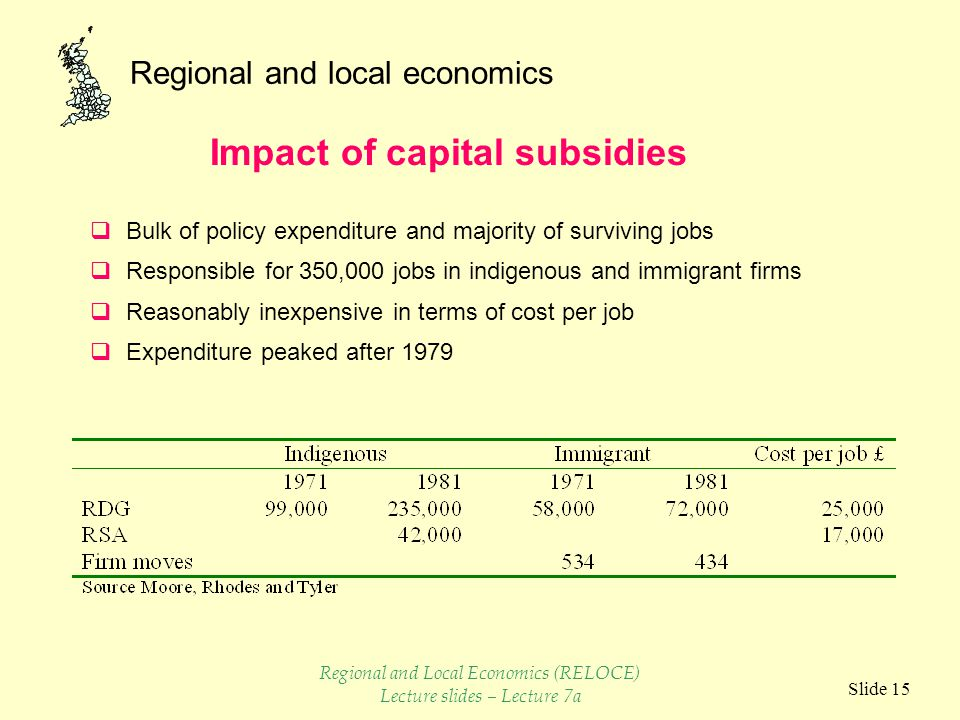 Regional and local economics Slide 15  Bulk of policy expenditure and majority of surviving jobs  Responsible for 350,000 jobs in indigenous and immigrant firms  Reasonably inexpensive in terms of cost per job  Expenditure peaked after 1979 Impact of capital subsidies Regional and Local Economics (RELOCE) Lecture slides – Lecture 7a