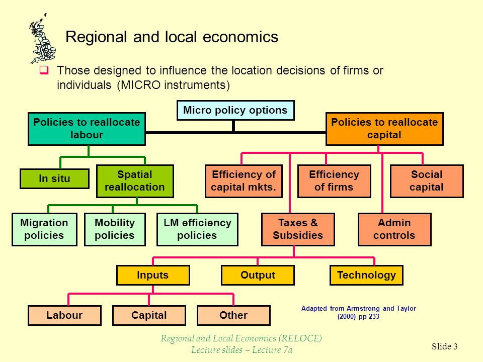 Regional and local economics Slide 4  Policies to relocate labour have been small-scale in expenditure terms  1945 -1960 inter-regional movement of firms regulated through IDCs backed up by the use of small-scale loans/grants and advance factory building on new industrial estates.