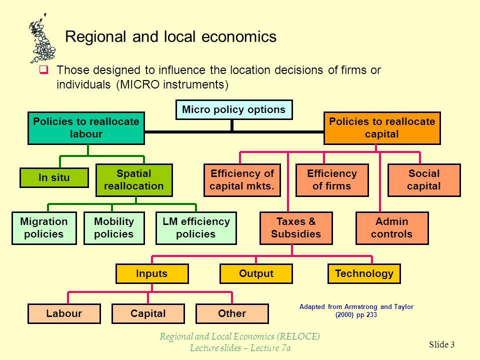 Regional and local economics Slide 24 Further reading  Scott P, (2000) The Audit of Regional Policy 1934-1939, Regional Studies Vol.