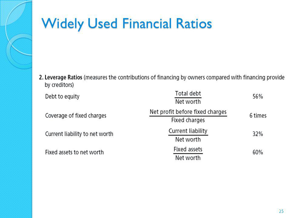 Widely Used Financial Ratios 25