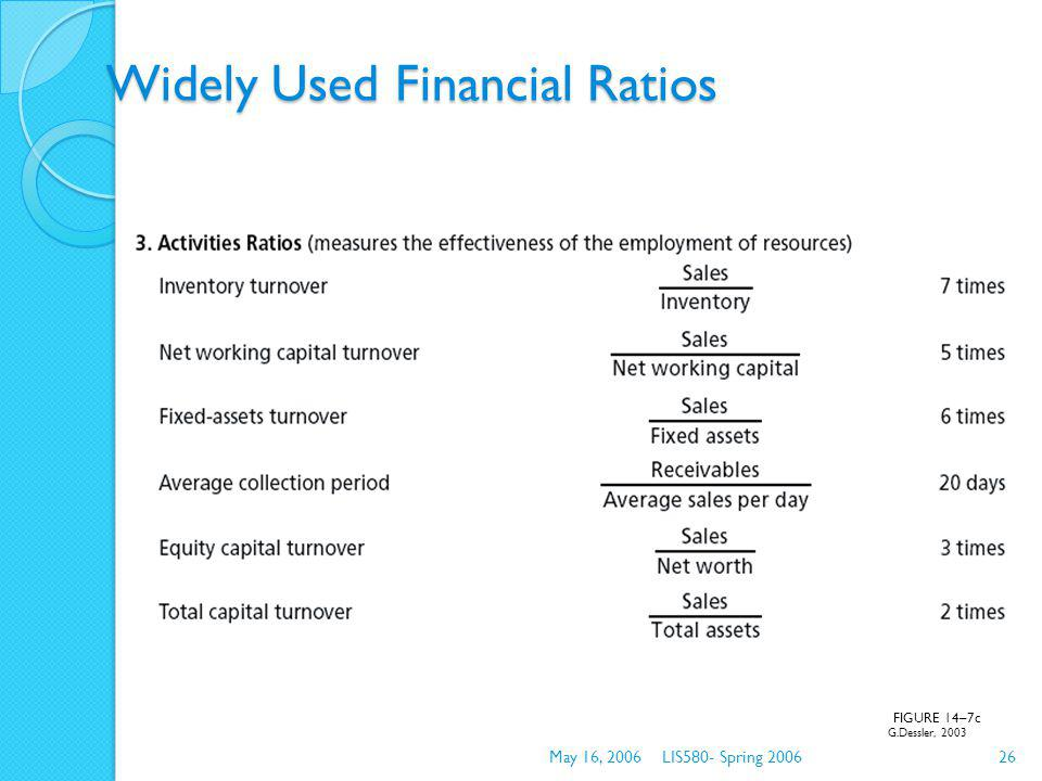 Widely Used Financial Ratios May 16, 2006LIS580- Spring 200626 FIGURE 14–7c G.Dessler, 2003