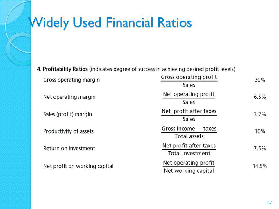Widely Used Financial Ratios 27