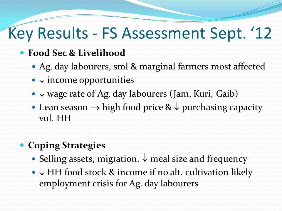 Food Sec & Livelihood Ag.