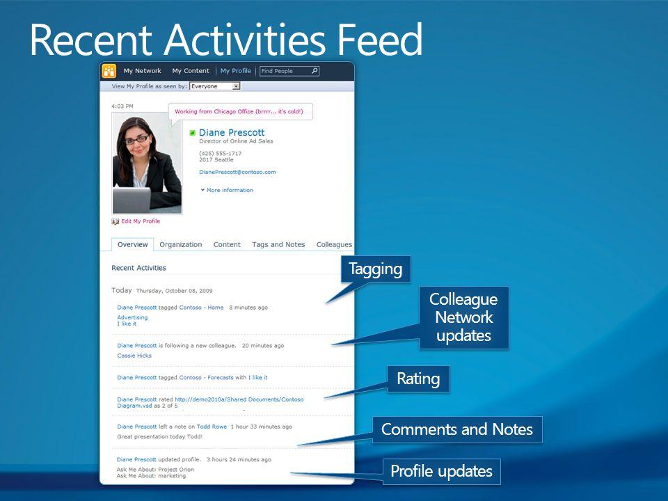 TaggingTagging Colleague Network updates RatingRating Comments and NotesComments and Notes Profile updatesProfile updates