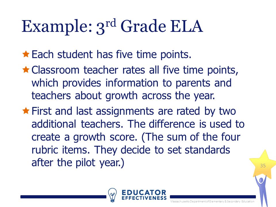 Massachusetts Department of Elementary & Secondary Education 35 Example: 3 rd Grade ELA  Each student has five time points.