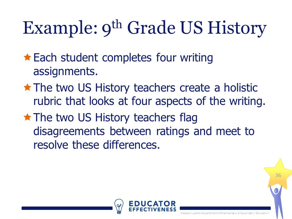 Massachusetts Department of Elementary & Secondary Education 36 Example: 9 th Grade US History  Each student completes four writing assignments.