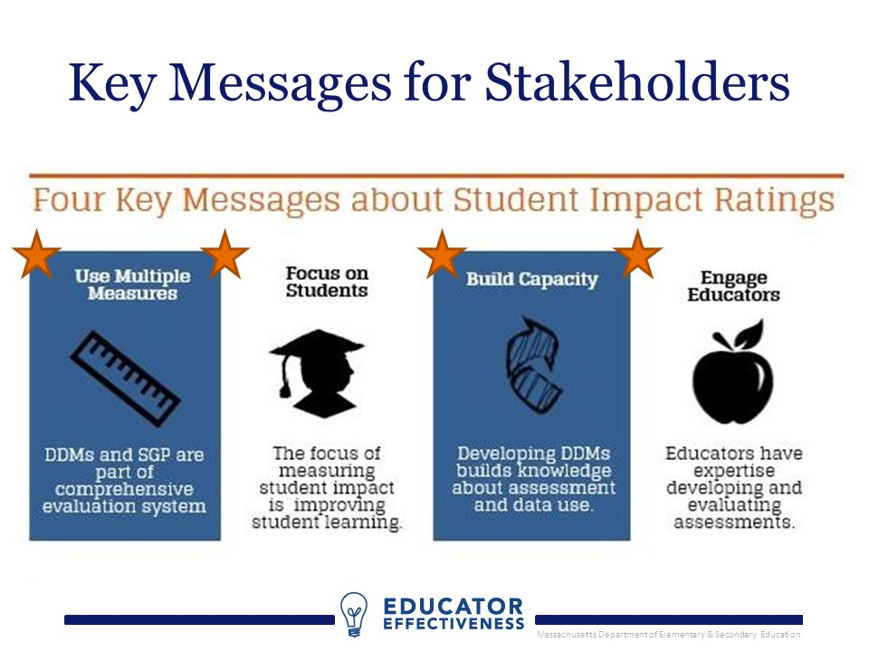 Massachusetts Department of Elementary & Secondary Education 7 Key Messages for Stakeholders