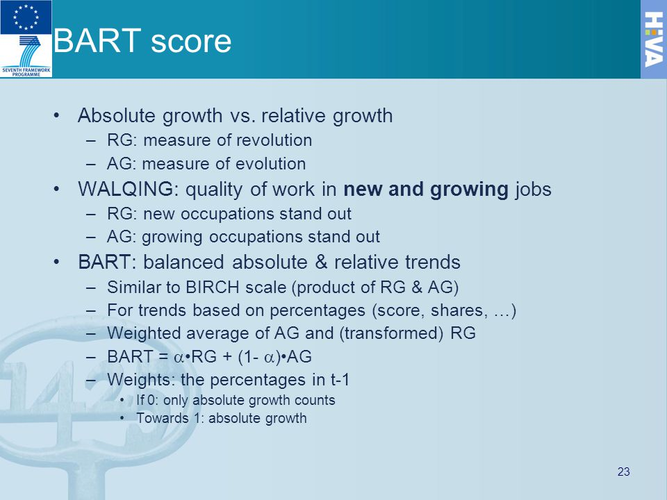 BART score Absolute growth vs.